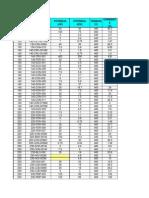 Base de Datos de Motores Modernizacion Fundicon
