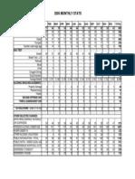 Iowa City Police Department — 2005 Arrest Stats