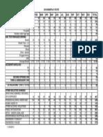 Iowa City Police Department — 2010 Arrest Stats