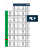 Updated SFT Audit Tracker