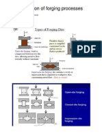Classification of Forging Processes