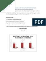 resultados de la encuesta en lnea y grficos