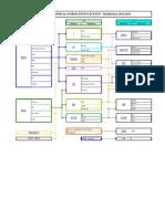 Organigramme Licences 13-14