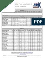 2013 Roybal Football Stats