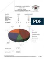 City of Monterey Fire Department Response Summary Report 12-03-13.