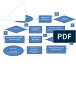 Diagrama de Proceso Borrador