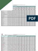 Cronograma de Adquisicion de Materiales (Corregido)