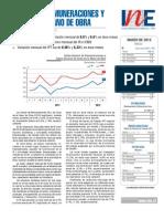 indicadores de costo de mano de obra.pdf