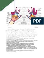 Reflexologie in Palma