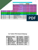 Pemantau Peruntukkan OS 29000 2009 PKG Beruas