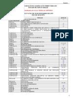 LeiEst6763_MG_1975_Consolidação da Legislação Tributária_Taxa de Incêndio