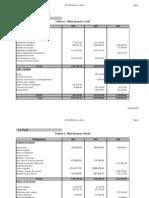 etude de cas Analyse Financière.xls