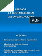 COBAS-Unidad_I.ppt