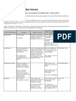 Tabela de Natureza Fiscal de 2007