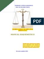 Direito Civil 1- Teoria Geral