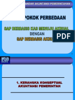 Sesi-2-Perbedaan-KK-PSAP-01-PSAP-02