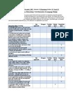 fren 111 can-do statements1