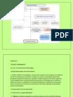 como funcionan los Distritos Escolares.pdf