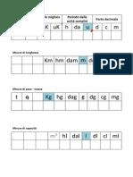 Tabelle Valore Posizionale