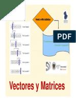 Vector Es Matrices