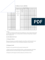 Tabel Perhitungan Imbalan Jasa Arsitek