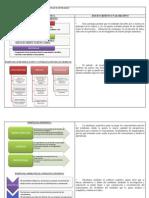 Modelos de enseñanza de CCNN