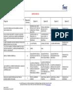 Formulario de La Prueba TMA I
