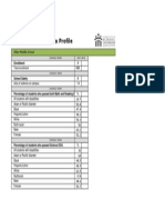 copy of schooldataprofile final