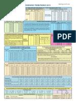 Calendario Tributario 2013-KPMG PLEGABLE