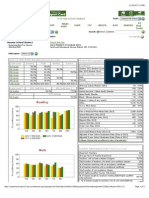 Monroe School District Washington State Report Card 2012:13
