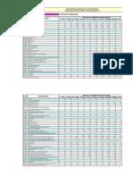 Data Dinkes Tuban 2010