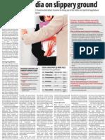 Corporate India on Slippery Ground