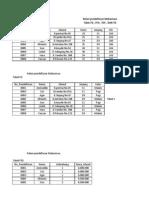 Quiz Basis Data