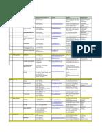 Vendor Directory - All - Final