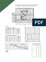 Analisa Kelayakan Pabrik (Craft Fix)