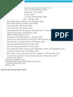brac bank history in brief
