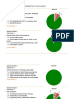 My Digital Health and Wellness Final Exam Analysis