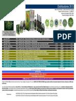 Tarifa Penca Zabila Distribuidores 2013
