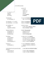 Wortschatzliste für Arbeit