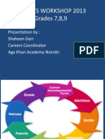 Grades 7 to 9 Parents Workshop
