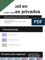 Proceso - Spot en Privados