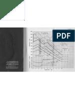 Jumo 211 B und H Höhenleistungsschaubild