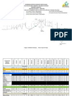Analisis Presion Megalopolis