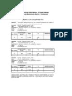 Esclerometro Mz f -15
