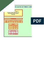 Distribucion de Los Gastos Fijos en La Empresa Excel