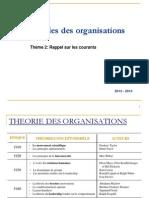 Thème _2 Théories des organisations s3