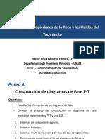 CY. 2. a - Propiedades de La Roca y Fluidos. Diagramas de Fase
