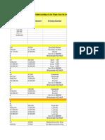 M1 Garand rifle Data Sheet