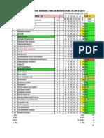7. Nilai Biologi Xi Ipa-2 Per 30 Nov 2013.Xlsx