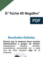 Efecto Negativo 4D
